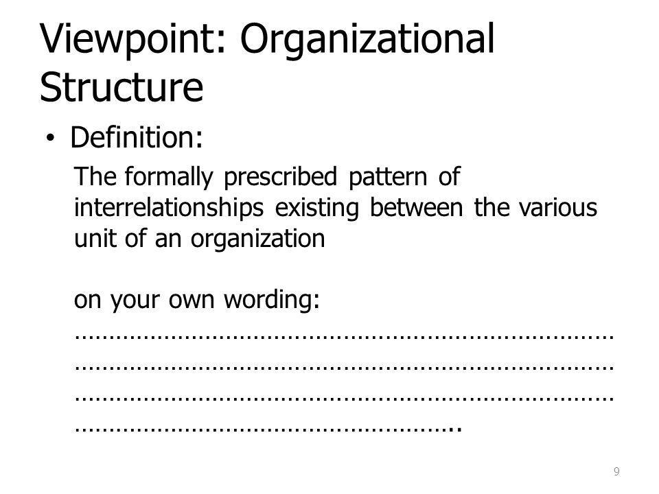 Viewpoint: Organizational Structure Definition: The formally prescribed pattern of interrelationships existing between the various unit of an organization on your own wording: …………………………………………………………………… …………………………………………………………………… …………………………………………………………………… ………………………………………………..