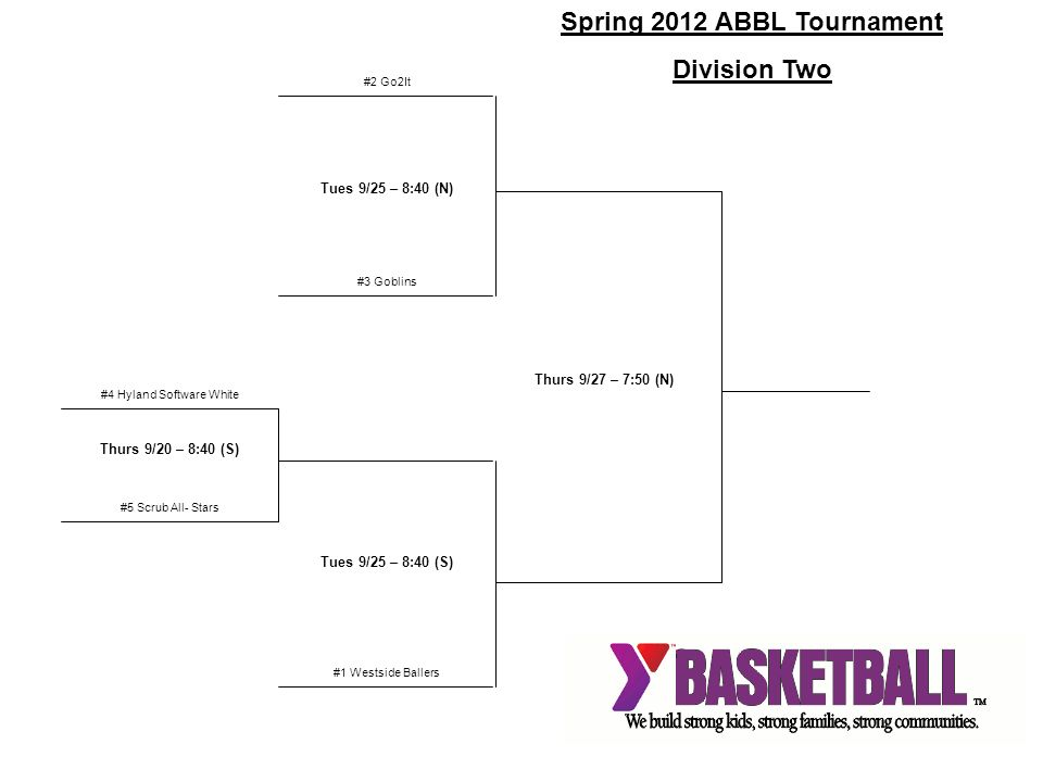 Spring 2012 ABBL Tournament Division Two #4 Hyland Software White #5 Scrub All- Stars #3 Goblins #1 Westside Ballers Thurs 9/20 – 8:40 (S) Tues 9/25 –