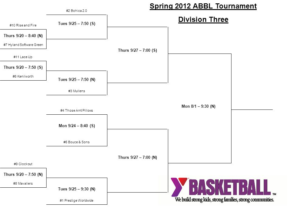 Spring 2012 ABBL Tournament Division Three #10 Rise and Fire #7 Hyland Software Green #11 Lace Up #6 Kenilworth #4 Those Arnt Pillows #5 Bouce & Sons #9 Clockout #2 Bohica 2.0 #8 Mavaliers #1 Prestige Worldwide Thurs 9/20 – 8:40 (N) Thurs 9/20 – 7:50 (S) Thurs 9/20 – 7:50 (N) Tues 9/25 – 7:50 (S) Tues 9/25 – 7:50 (N) Mon 9/24 – 8:40 (S) Tues 9/25 – 9:30 (N) Thurs 9/27 – 7:00 (S) Thurs 9/27 – 7:00 (N) Mon 8/1 – 9:30 (N) #3 Mullens