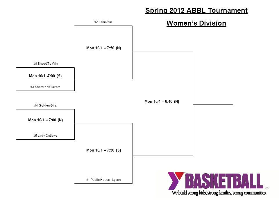 Spring 2012 ABBL Tournament Womens Division #6 Shoot To Win #4 Golden Girls #5 Lady Outlaws #2 Lake Ave.