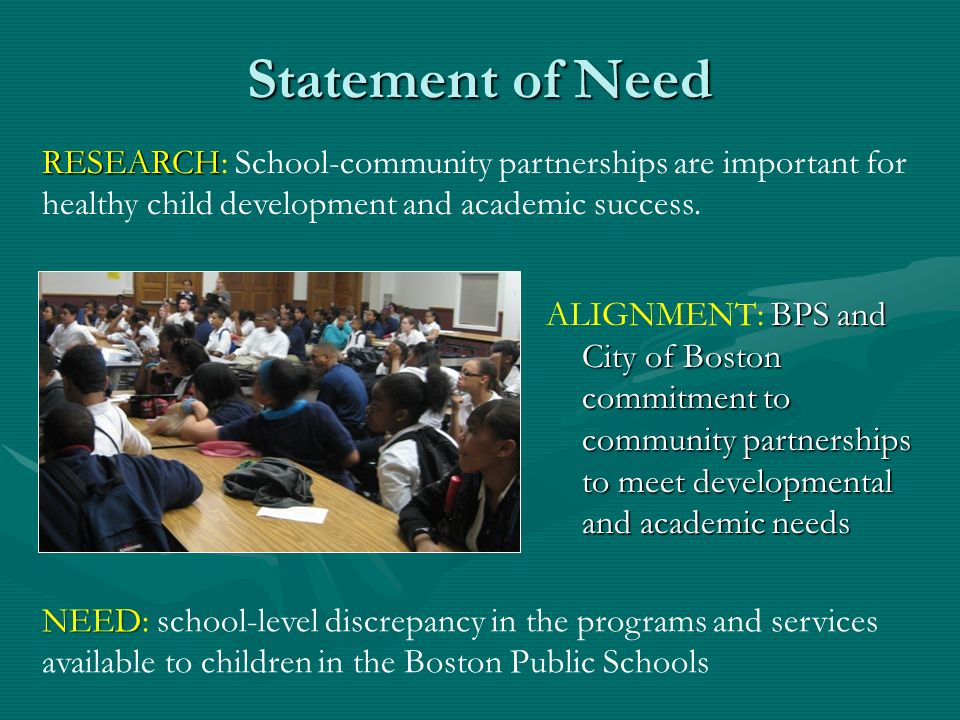 Statement of Need BPS and City of Boston commitment to community partnerships to meet developmental and academic needs ALIGNMENT: BPS and City of Boston commitment to community partnerships to meet developmental and academic needs RESEARCH RESEARCH: School-community partnerships are important for healthy child development and academic success.