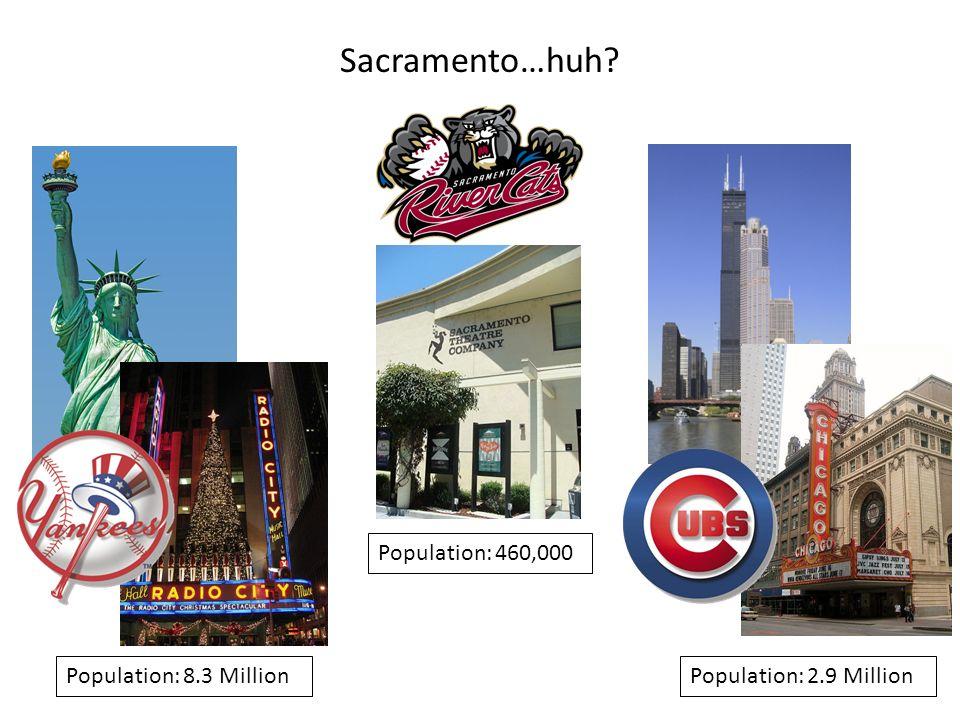 Population: 8.3 Million Population: 460,000 Population: 2.9 Million Sacramento…huh?