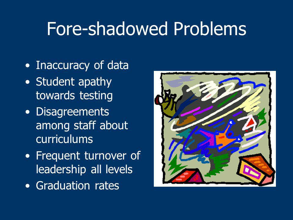 Fore-shadowed Problems Inaccuracy of data Student apathy towards testing Disagreements among staff about curriculums Frequent turnover of leadership a