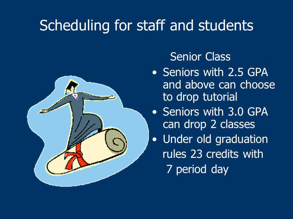 Scheduling for staff and students Senior Class Seniors with 2.5 GPA and above can choose to drop tutorial Seniors with 3.0 GPA can drop 2 classes Unde