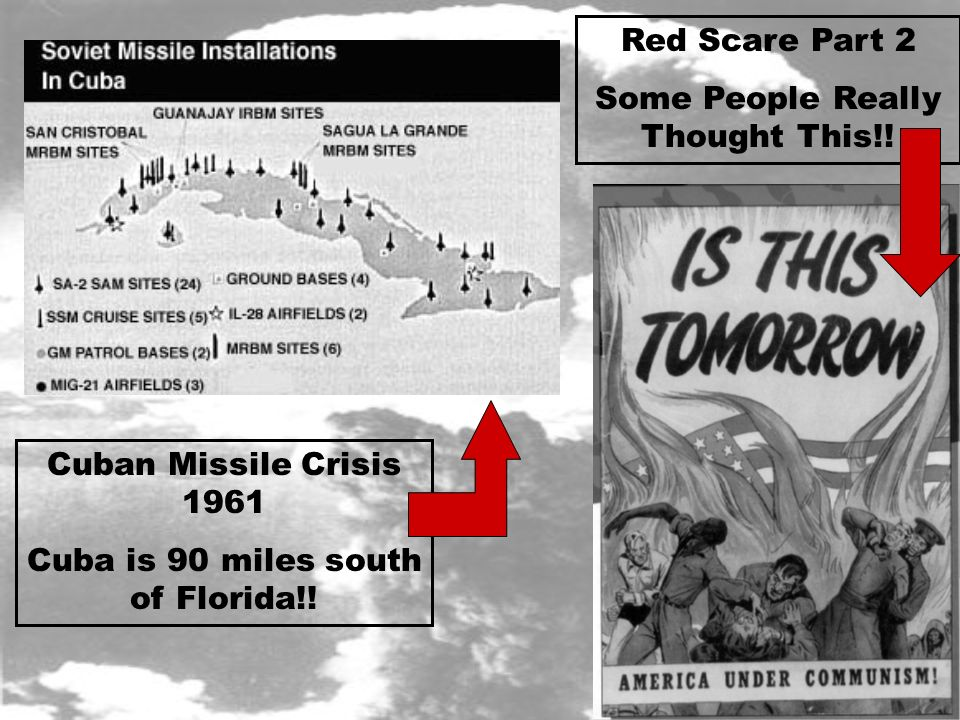 Cuban Missile Crisis 1961 Cuba is 90 miles south of Florida!.