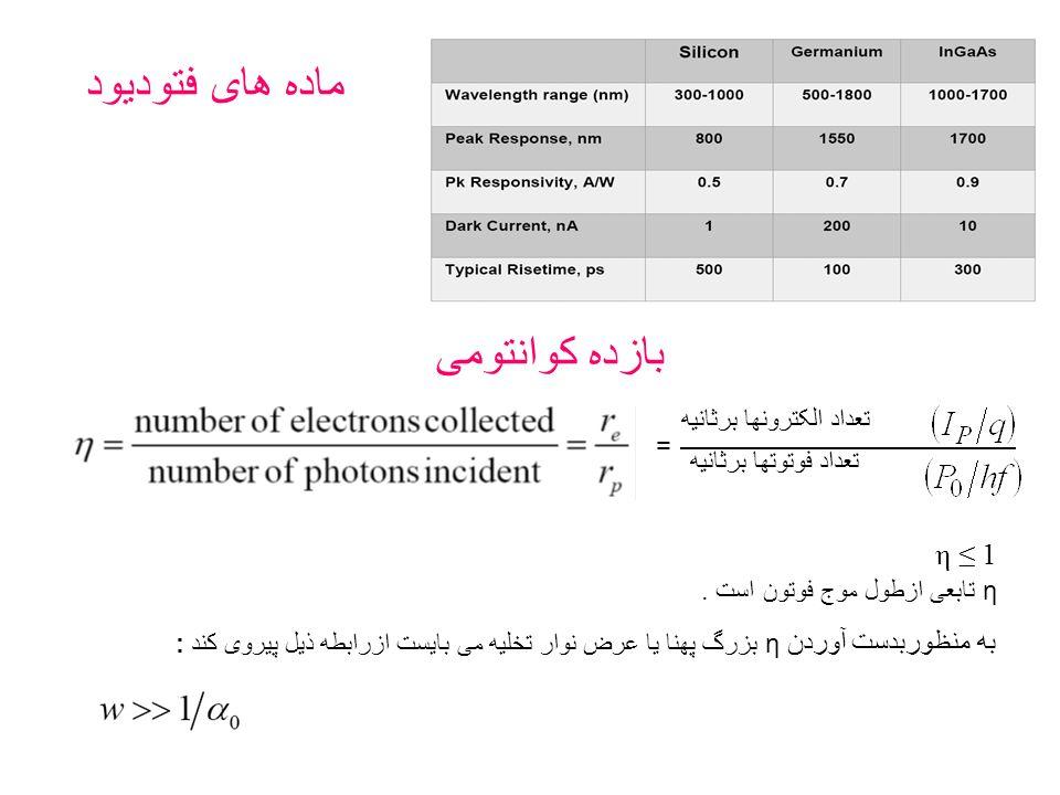 ماده های فتودیود بازده کوانتومی η 1 تابعی ازطول موج فوتون است. η : بزرگ پهنا یا عرض نوار تخلیه می بایست ازرابطه ذیل پیروی کند η به منظوربدست آوردن تعد