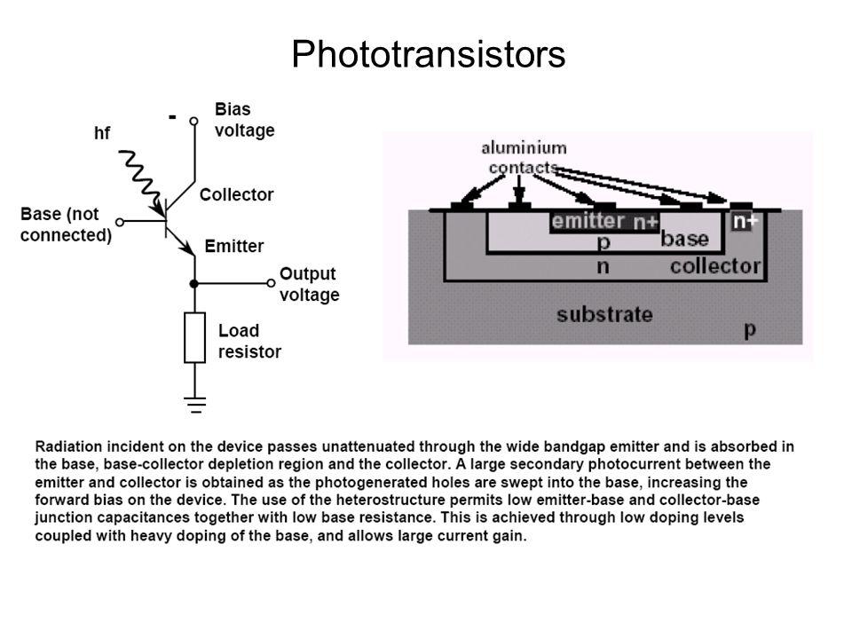 Phototransistors