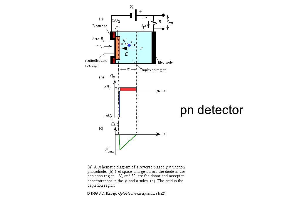 pn detector