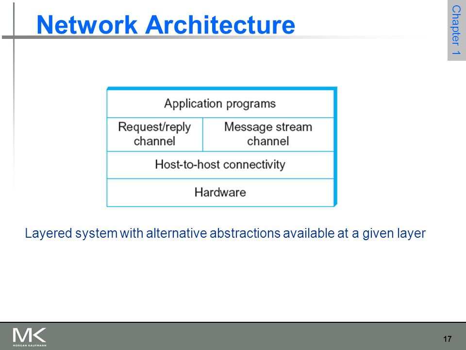 17 Chapter 1 Network Architecture Layered system with alternative abstractions available at a given layer