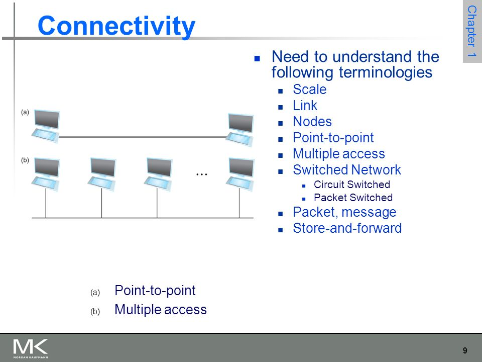 9 Chapter 1 Connectivity Need to understand the following terminologies Scale Link Nodes Point-to-point Multiple access Switched Network Circuit Switched Packet Switched Packet, message Store-and-forward (a) Point-to-point (b) Multiple access