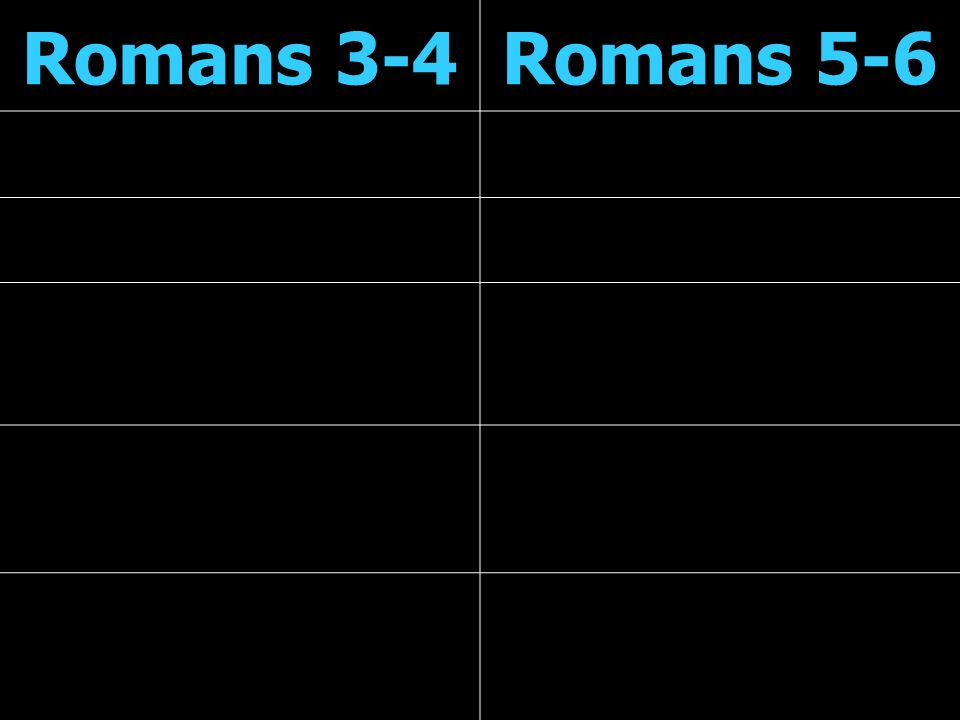 Romans 3-4Romans 5-6