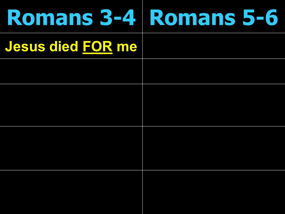 Romans 3-4Romans 5-6 Jesus died FOR me