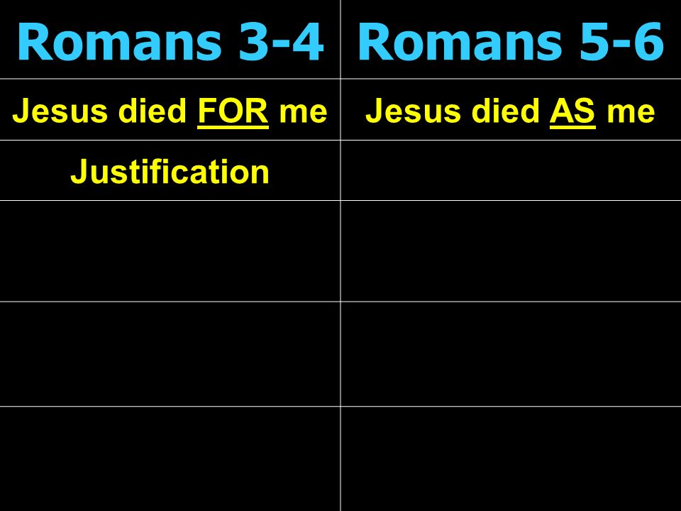 Romans 3-4Romans 5-6 Jesus died FOR meJesus died AS me Justification