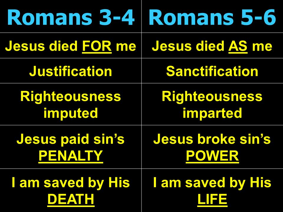 Romans 3-4Romans 5-6 Jesus died FOR meJesus died AS me JustificationSanctification Righteousness imputed Righteousness imparted Jesus paid sins PENALT