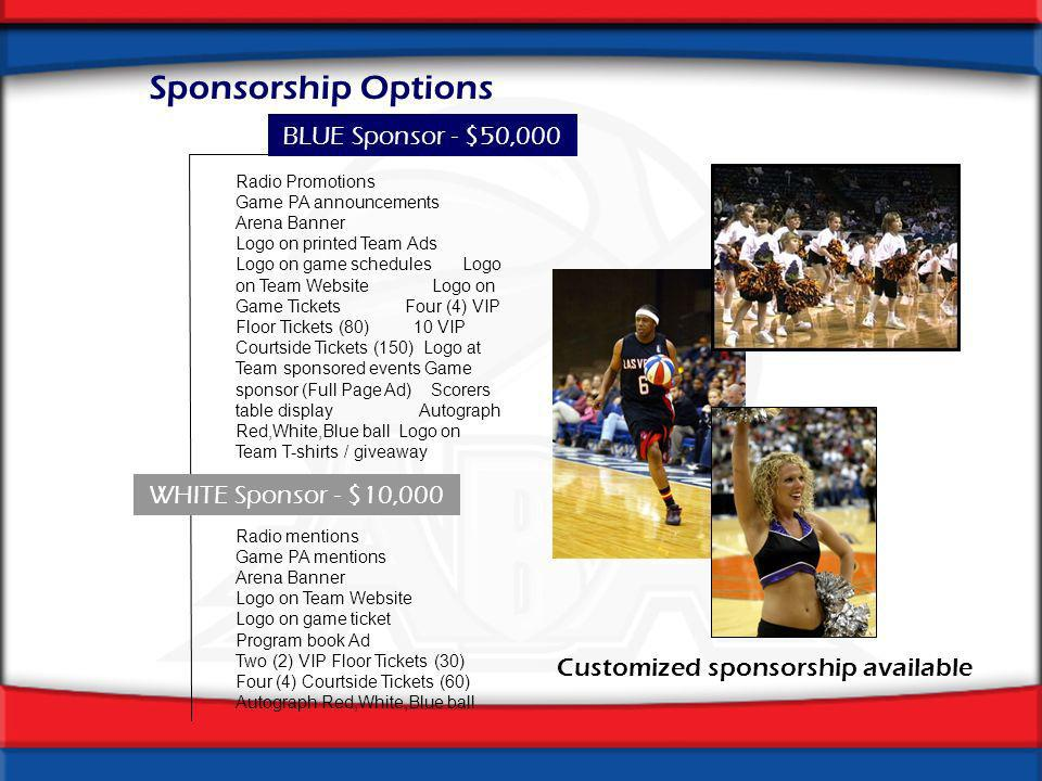 Sponsorship Options TITLE Sponsor - $150,000 Radio Ads & Promotions Live Radio promotions (on-site) Game uniform sponsorship (logo) Game PA announcements Arena Signage Scoreboard Signage Scorers Table Signage Logo on printed Team Ads Logo on game schedules Logo on Team Website Logo on Team Poster Autographed Red,White,Blue ball Logo on Game Tickets VIP Pre and Post game reception Eight (8) VIP Floor Tickets (160) 20 VIP Courtside Tickets (300) Logo at Team sponsored events Game sponsor (2 Full Page Ads) Scorers table display Logo on Team T-shirts / giveaway Official title of Team Corporate Table at Tip-Off Luncheon Host Team Press Conferences Logo on backdrop of TV interviews VIP All Access passes to events Title sponsor for ALL Team Events RED Sponsor - $100,000 Radio Ads & Promotions Live Radio promotions (on-site) Game uniform sponsorship (logo) Game PA announcements Arena Signage Scoreboard Signage Scorers Table Signage Logo on printed Team Ads Logo on game schedules Logo on Team Website Logo on Team Poster Autograph Red,White,Blue ball Logo on Game Tickets VIP Pre and Post game reception Eight (8) VIP Floor Tickets (164) 10 VIP Courtside Tickets (180) Game sponsor (Full Page Ad) Scorers table display Logo on Team T-shirts / giveaway Corporate Table at Tip-Off Luncheon Hospitality VIP tickets