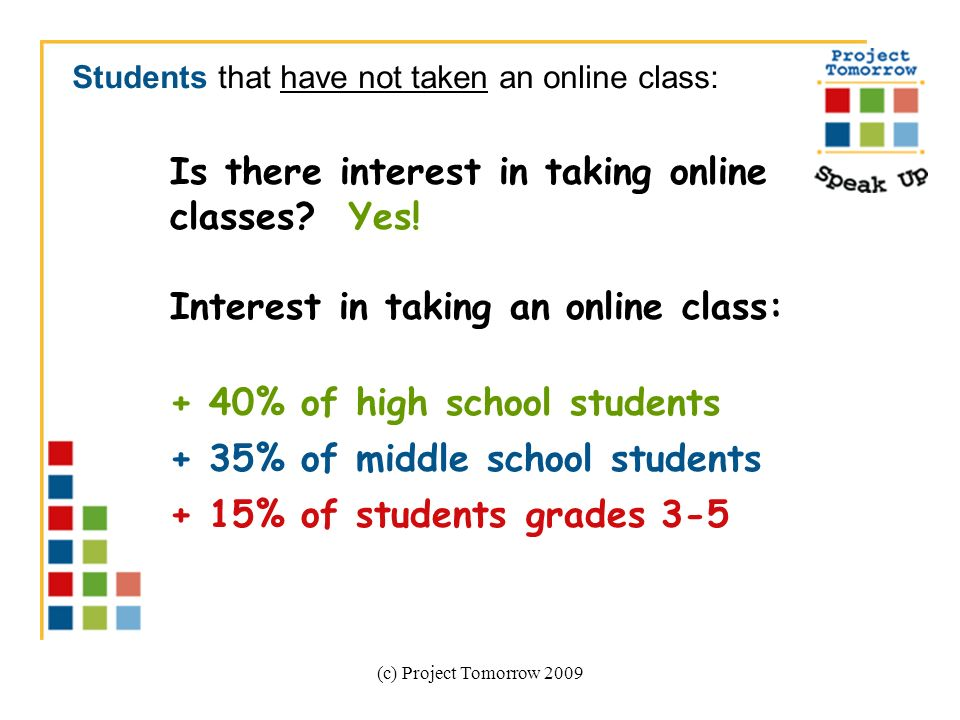 (c) Project Tomorrow 2009 Is there interest in taking online classes? Yes! Interest in taking an online class: + 40% of high school students + 35% of