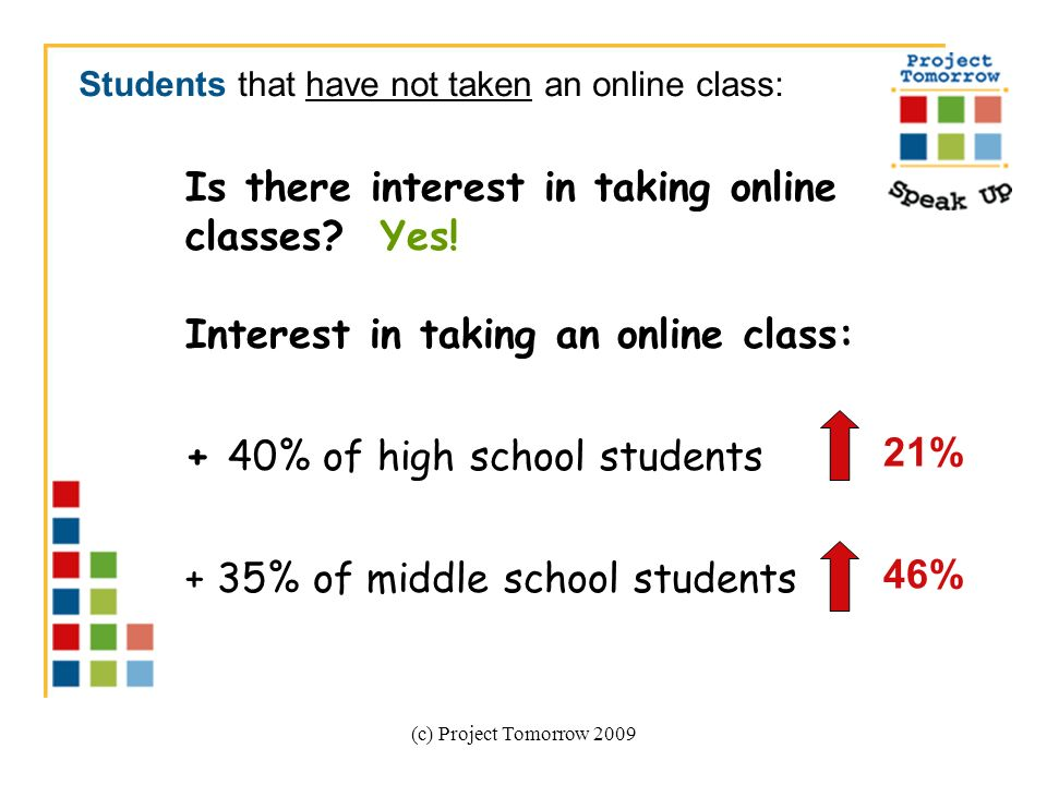 (c) Project Tomorrow 2009 Is there interest in taking online classes.