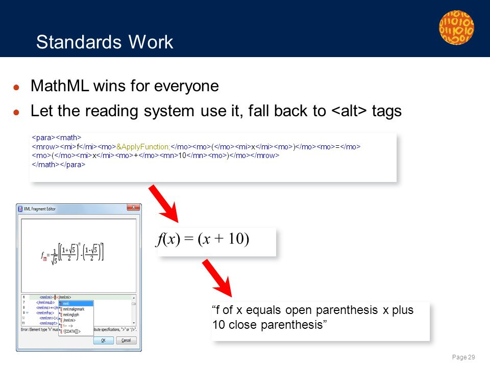 Page 29 Standards Work MathML wins for everyone Let the reading system use it, fall back to tags f ⁡ ( x ) = ( x + 10 ) f(x) = (x + 10)