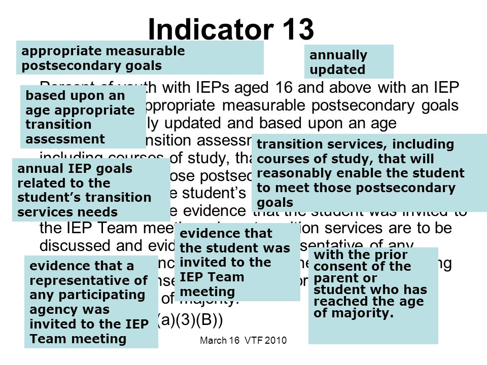 March 16 VTF 2010 Indicator 13 Percent of youth with IEPs aged 16 and above with an IEP that includes appropriate measurable postsecondary goals that are annually updated and based upon an age appropriate transition assessment, transition services, including courses of study, that will reasonably enable the student to meet those postsecondary goals, and annual IEP goals related to the students transition services needs.
