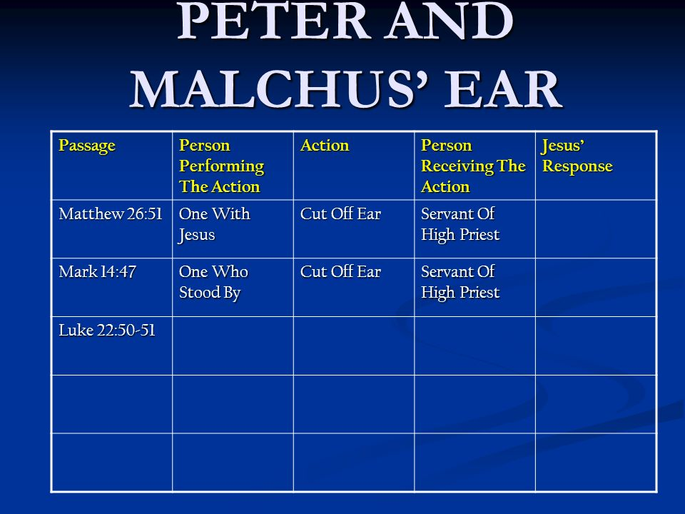 PETER AND MALCHUS EAR Passage Person Performing The Action Action Person Receiving The Action Jesus Response Matthew 26:51 One With Jesus Cut Off Ear Servant Of High Priest Mark 14:47 One Who Stood By Cut Off Ear Servant Of High Priest Luke 22:50-51