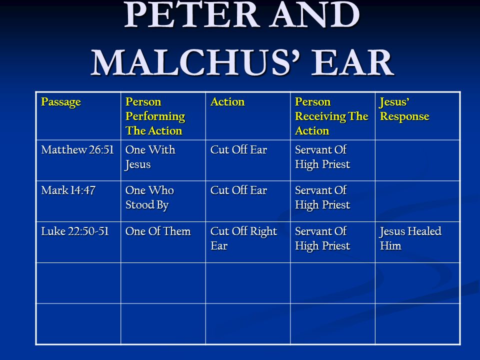 PETER AND MALCHUS EAR Passage Person Performing The Action Action Person Receiving The Action Jesus Response Matthew 26:51 One With Jesus Cut Off Ear Servant Of High Priest Mark 14:47 One Who Stood By Cut Off Ear Servant Of High Priest Luke 22:50-51 One Of Them Cut Off Right Ear Servant Of High Priest Jesus Healed Him