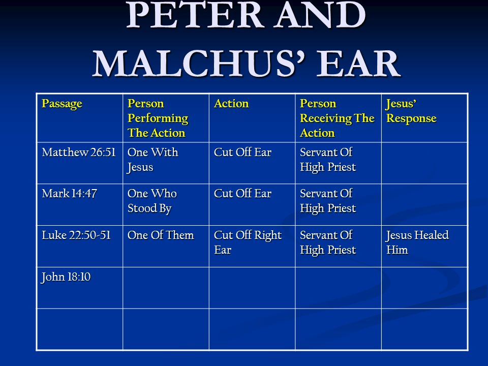 PETER AND MALCHUS EAR Passage Person Performing The Action Action Person Receiving The Action Jesus Response Matthew 26:51 One With Jesus Cut Off Ear Servant Of High Priest Mark 14:47 One Who Stood By Cut Off Ear Servant Of High Priest Luke 22:50-51 One Of Them Cut Off Right Ear Servant Of High Priest Jesus Healed Him John 18:10