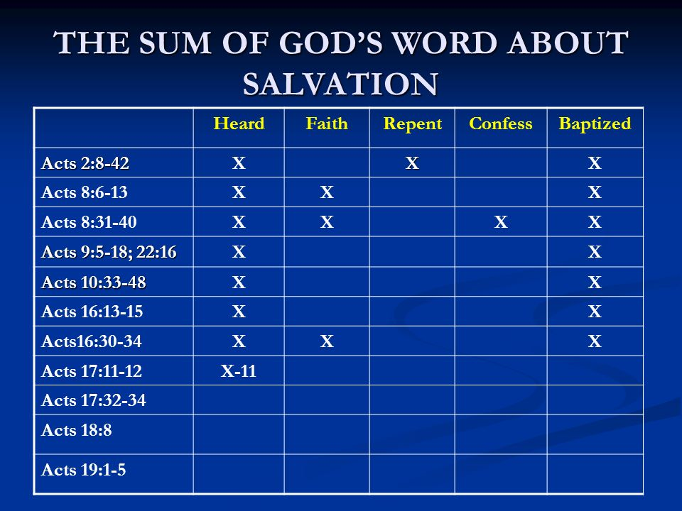 THE SUM OF GODS WORD ABOUT SALVATION HeardFaithRepentConfessBaptized Acts 2:8-42 XXX Acts 8:6-13XXX Acts 8:31-40XXXX Acts 9:5-18; 22:16 XX Acts 10:33-48 XX Acts 16:13-15XX Acts16:30-34XXX Acts 17:11-12X-11 Acts 17:32-34 Acts 18:8 Acts 19:1-5