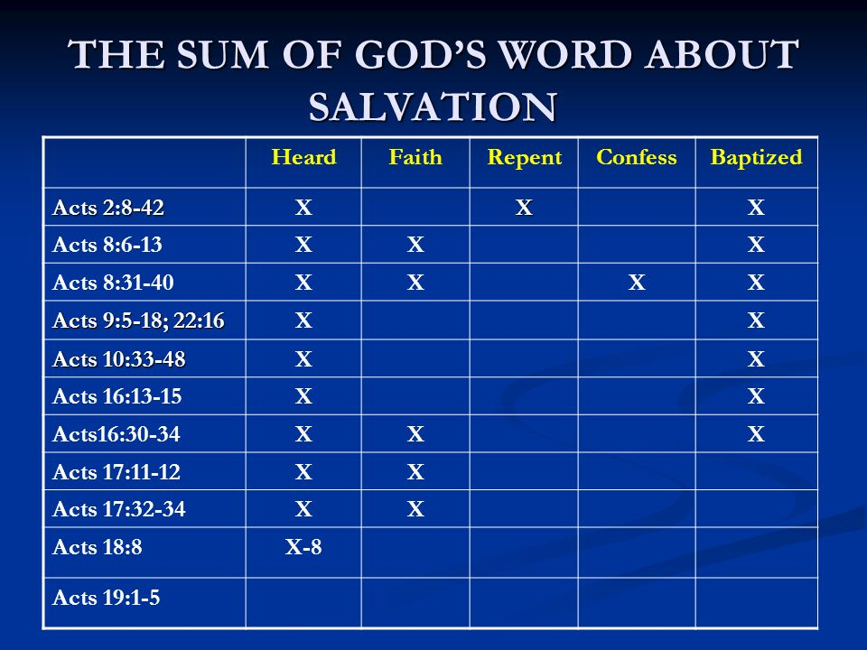 THE SUM OF GODS WORD ABOUT SALVATION HeardFaithRepentConfessBaptized Acts 2:8-42 XXX Acts 8:6-13XXX Acts 8:31-40XXXX Acts 9:5-18; 22:16 XX Acts 10:33-48 XX Acts 16:13-15XX Acts16:30-34XXX Acts 17:11-12XX Acts 17:32-34XX Acts 18:8X-8 Acts 19:1-5
