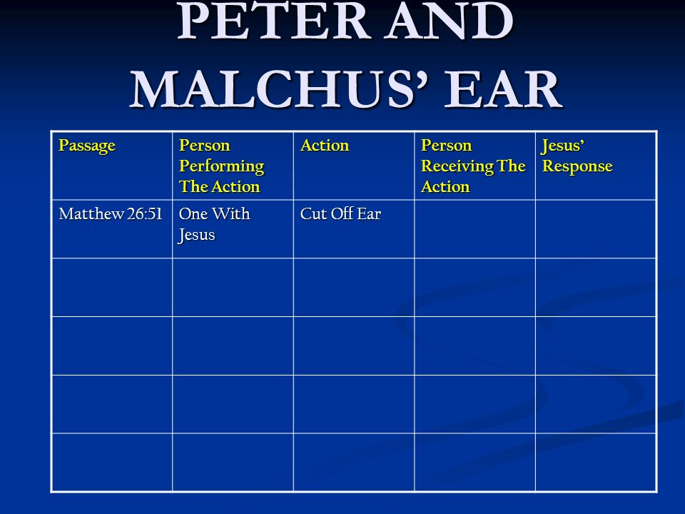 PETER AND MALCHUS EAR Passage Person Performing The Action Action Person Receiving The Action Jesus Response Matthew 26:51 One With Jesus Cut Off Ear