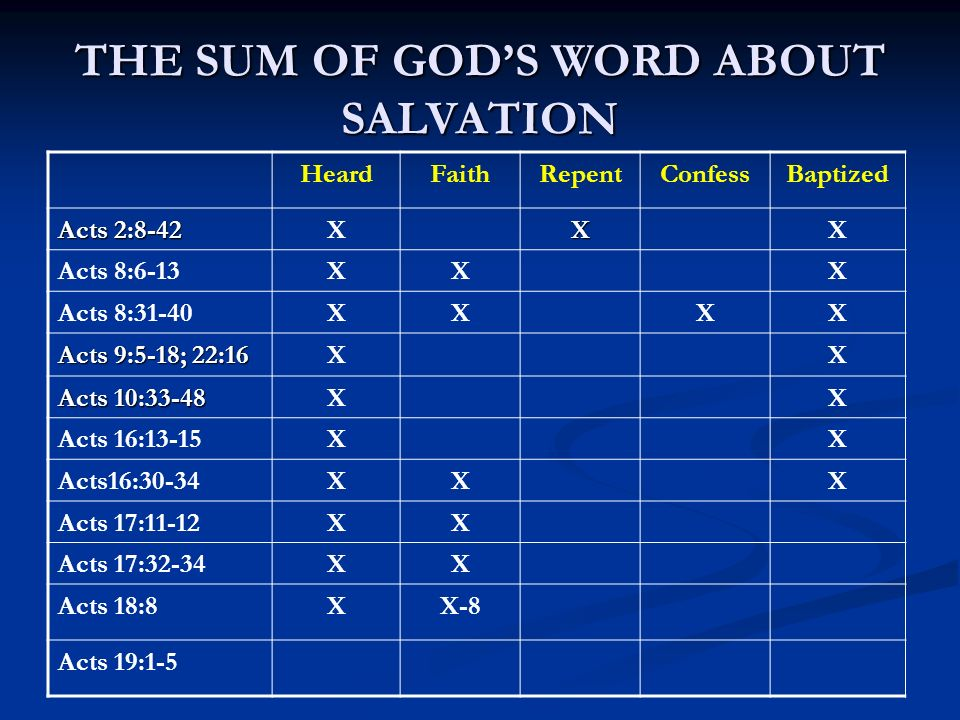 THE SUM OF GODS WORD ABOUT SALVATION HeardFaithRepentConfessBaptized Acts 2:8-42 XXX Acts 8:6-13XXX Acts 8:31-40XXXX Acts 9:5-18; 22:16 XX Acts 10:33-48 XX Acts 16:13-15XX Acts16:30-34XXX Acts 17:11-12XX Acts 17:32-34XX Acts 18:8XX-8 Acts 19:1-5