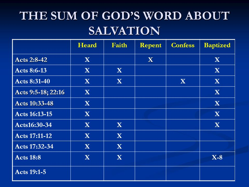 THE SUM OF GODS WORD ABOUT SALVATION HeardFaithRepentConfessBaptized Acts 2:8-42 XXX Acts 8:6-13XXX Acts 8:31-40XXXX Acts 9:5-18; 22:16 XX Acts 10:33-48 XX Acts 16:13-15XX Acts16:30-34XXX Acts 17:11-12XX Acts 17:32-34XX Acts 18:8XXX-8 Acts 19:1-5