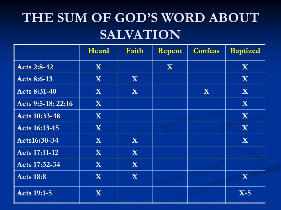 THE SUM OF GODS WORD ABOUT SALVATION HeardFaithRepentConfessBaptized Acts 2:8-42 XXX Acts 8:6-13XXX Acts 8:31-40XXXX Acts 9:5-18; 22:16 XX Acts 10:33-48 XX Acts 16:13-15XX Acts16:30-34XXX Acts 17:11-12XX Acts 17:32-34XX Acts 18:8XXX Acts 19:1-5XX-5