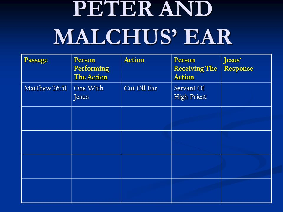PETER AND MALCHUS EAR Passage Person Performing The Action Action Person Receiving The Action Jesus Response Matthew 26:51 One With Jesus Cut Off Ear Servant Of High Priest Mark 14:47 One Who Stood By Cut Off Ear Servant Of High Priest Luke 22:50-51 One Of Them Cut Off Right Ear Servant Of High Priest Jesus Healed Him John 18:10 Simon Peter