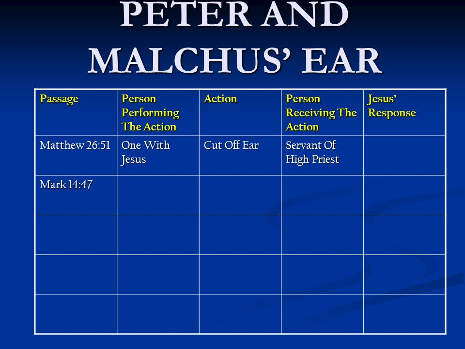 PETER AND MALCHUS EAR Passage Person Performing The Action Action Person Receiving The Action Jesus Response Matthew 26:51 One With Jesus Cut Off Ear Servant Of High Priest Mark 14:47