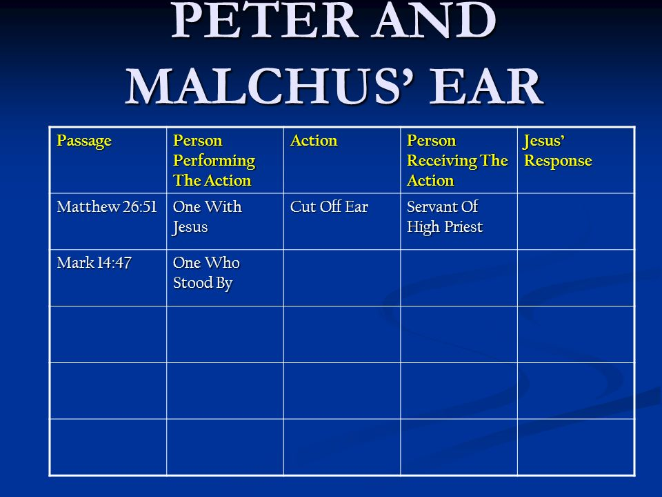 PETER AND MALCHUS EAR Passage Person Performing The Action Action Person Receiving The Action Jesus Response Matthew 26:51 One With Jesus Cut Off Ear Servant Of High Priest Mark 14:47 One Who Stood By Cut Off Ear Servant Of High Priest Luke 22:50-51 One Of Them Cut Off Right Ear Servant Of High Priest Jesus Healed Him John 18:10 Simon Peter Cut Off Right Ear Malchus
