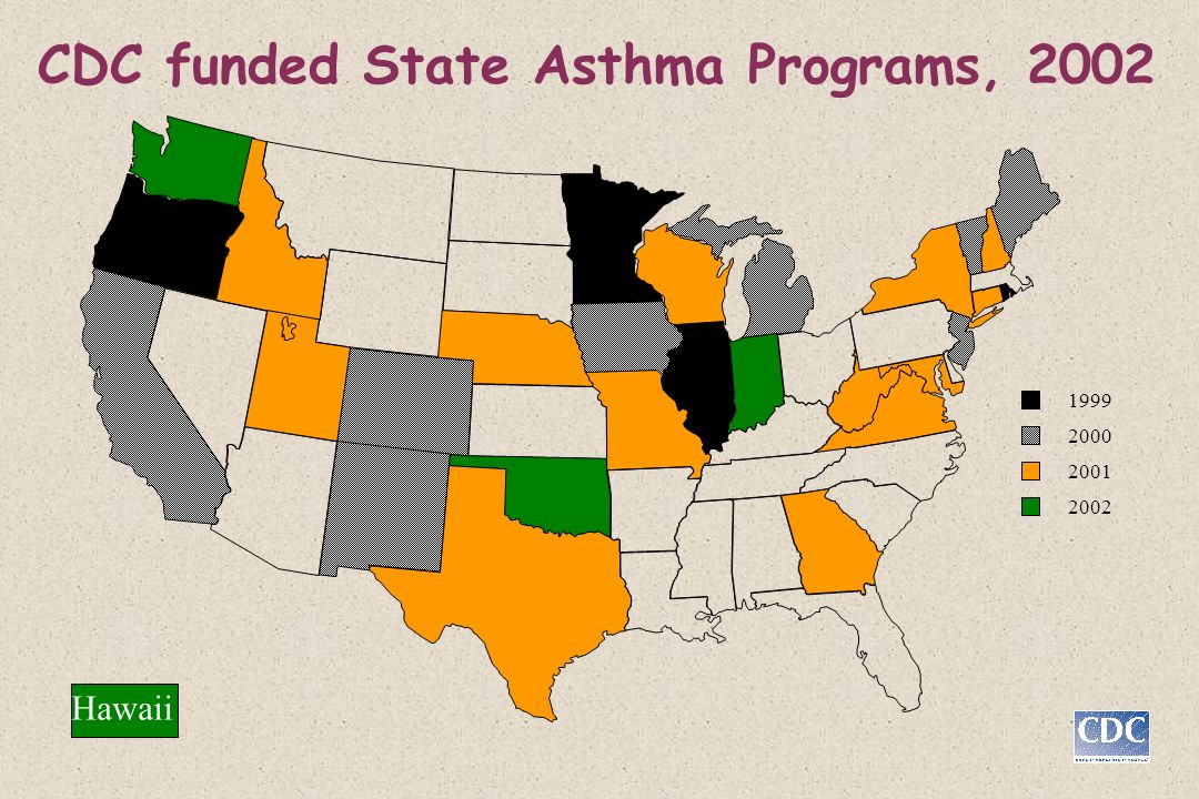 CDC funded State Asthma Programs, 2002 2000 1999 2001 2002 Hawaii