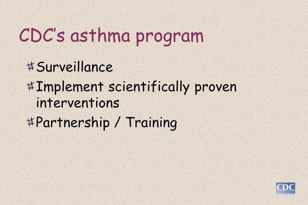 CDCs asthma program Surveillance Implement scientifically proven interventions Partnership / Training
