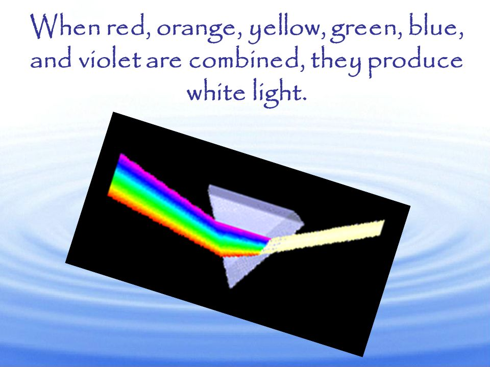 The visible spectrum includes red, orange, yellow, green, blue, indigo, and violet light.