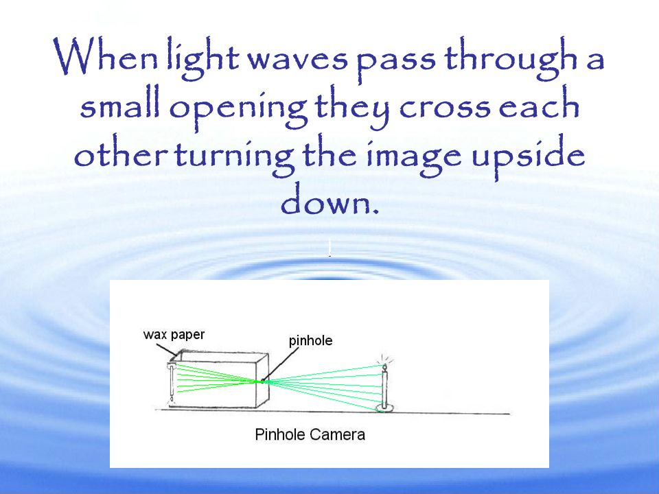 Light waves travel in straight lines.