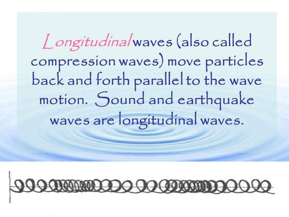 Longitudinal waves (also called compression waves) move particles back and forth parallel to the wave motion.