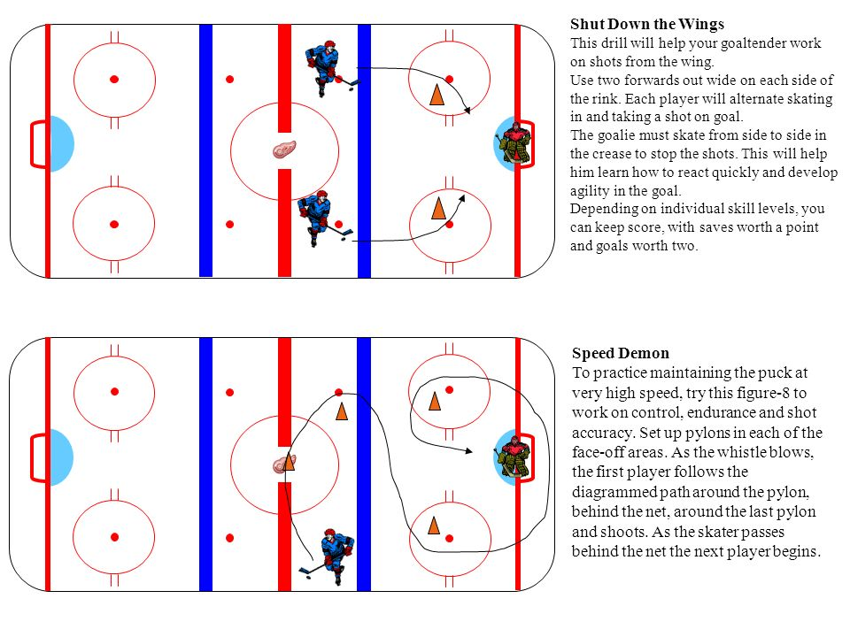 Speed Demon To practice maintaining the puck at very high speed, try this figure-8 to work on control, endurance and shot accuracy. Set up pylons in e