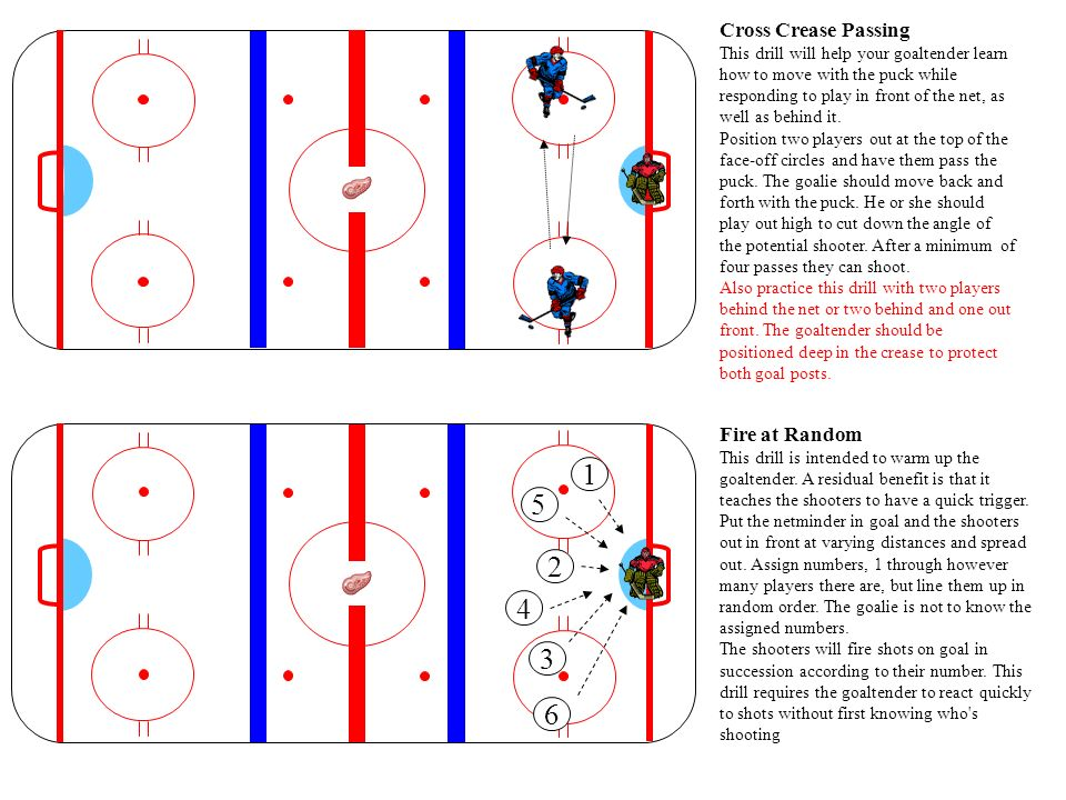 Fire at Random This drill is intended to warm up the goaltender. A residual benefit is that it teaches the shooters to have a quick trigger. Put the n