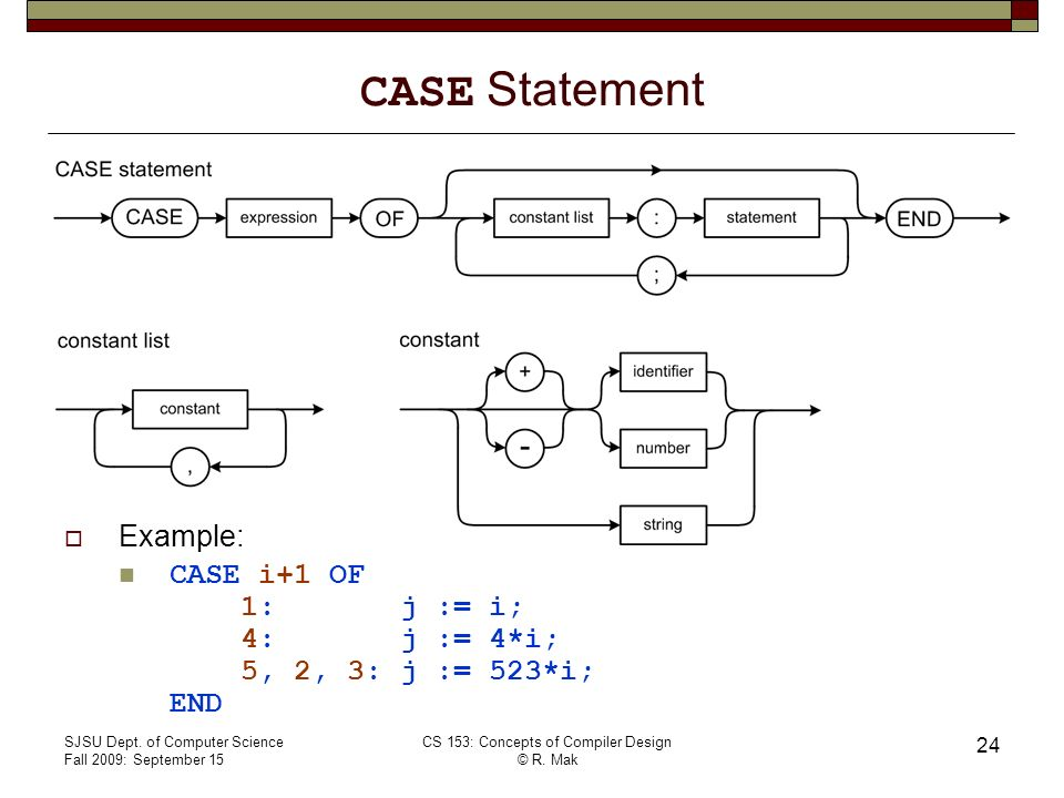 SJSU Dept. of Computer Science Fall 2009: September 15 CS 153: Concepts of Compiler Design © R.