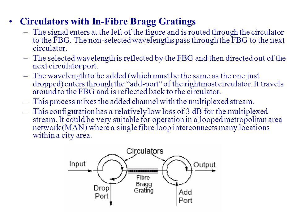 Circulators with In-Fibre Bragg Gratings –The signal enters at the left of the figure and is routed through the circulator to the FBG. The non-selecte