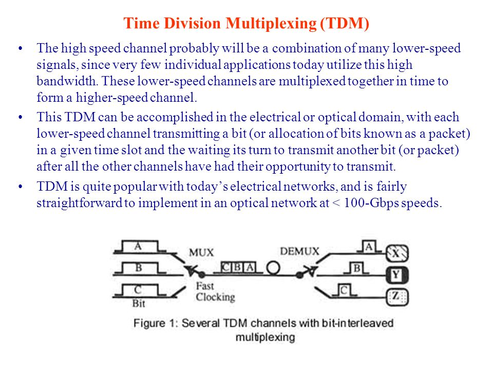 Time Division Multiplexing (TDM) The high speed channel probably will be a combination of many lower-speed signals, since very few individual applicat