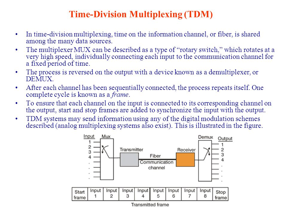 Time-Division Multiplexing (TDM) In time-division multiplexing, time on the information channel, or fiber, is shared among the many data sources. The