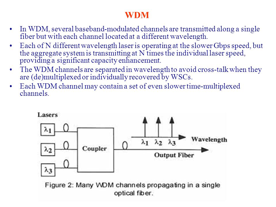 WDM In WDM, several baseband-modulated channels are transmitted along a single fiber but with each channel located at a different wavelength. Each of