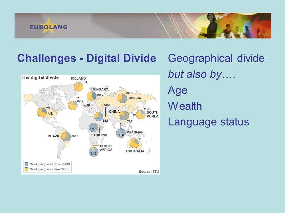 Challenges - Digital DivideGeographical divide but also by…. Age Wealth Language status