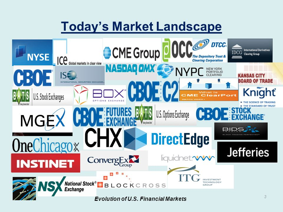 Todays Market Landscape Evolution of U.S. Financial Markets 3