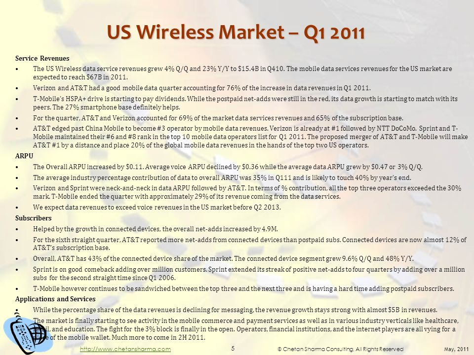 © Chetan Sharma Consulting, All Rights Reserved May, 2011 5 http://www.chetansharma.com US Wireless Market – Q1 2011 Service Revenues The US Wireless data service revenues grew 4% Q/Q and 23% Y/Y to $15.4B in Q410.